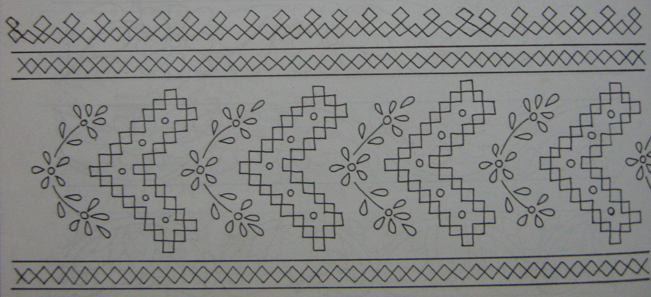 Border Designs For Fabric Painting